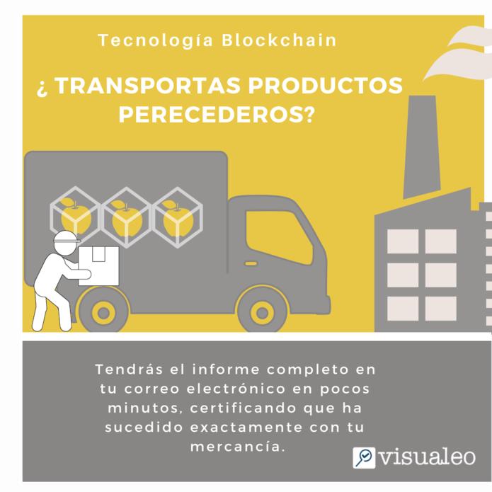 Infografia para trasporte de productos perecederos