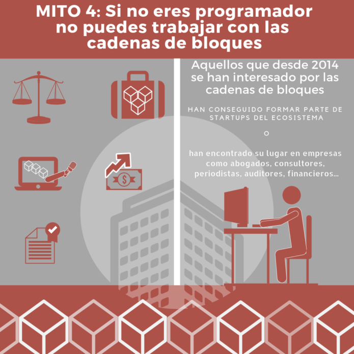Mito 4 infografia cadenas de bloques