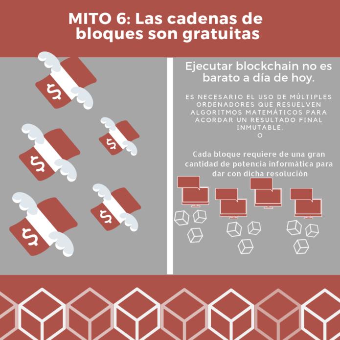 Mito 6 infografia cadenas de bloques