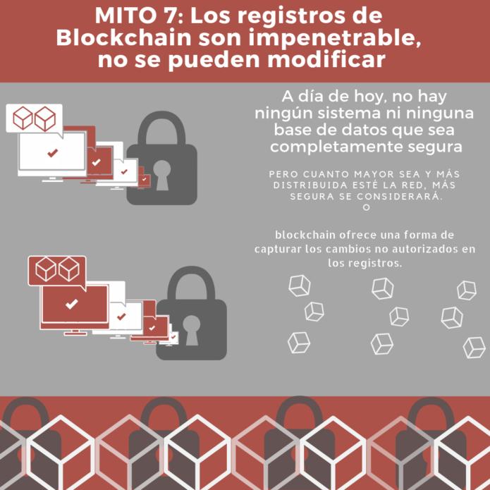 Mito 7 infografia cadenas de bloques