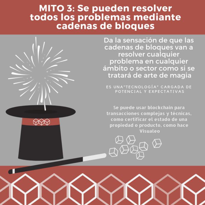 Mito 3 infografia cadenas de bloques